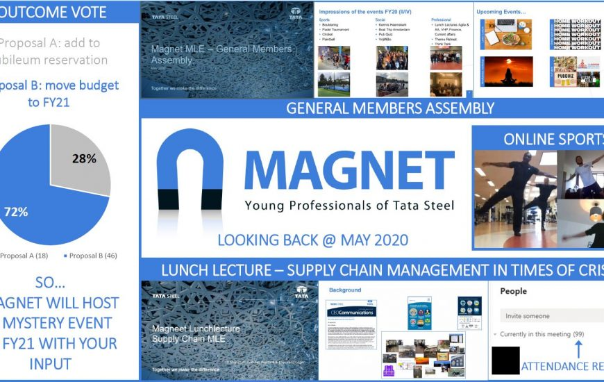 Magnet MLE – Activities May 2020